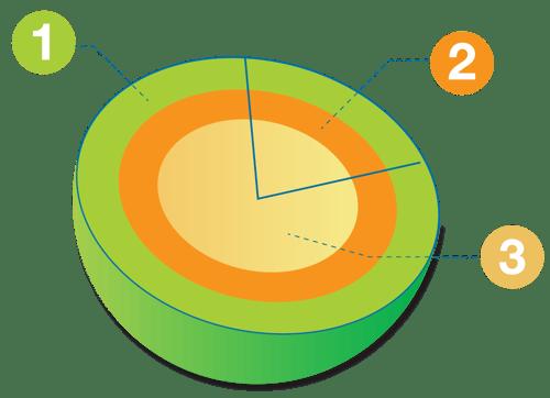 BENG-mcframe-CS-Structure