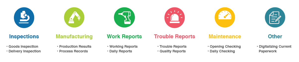 Examples of different reports and applications for the R-Pad
