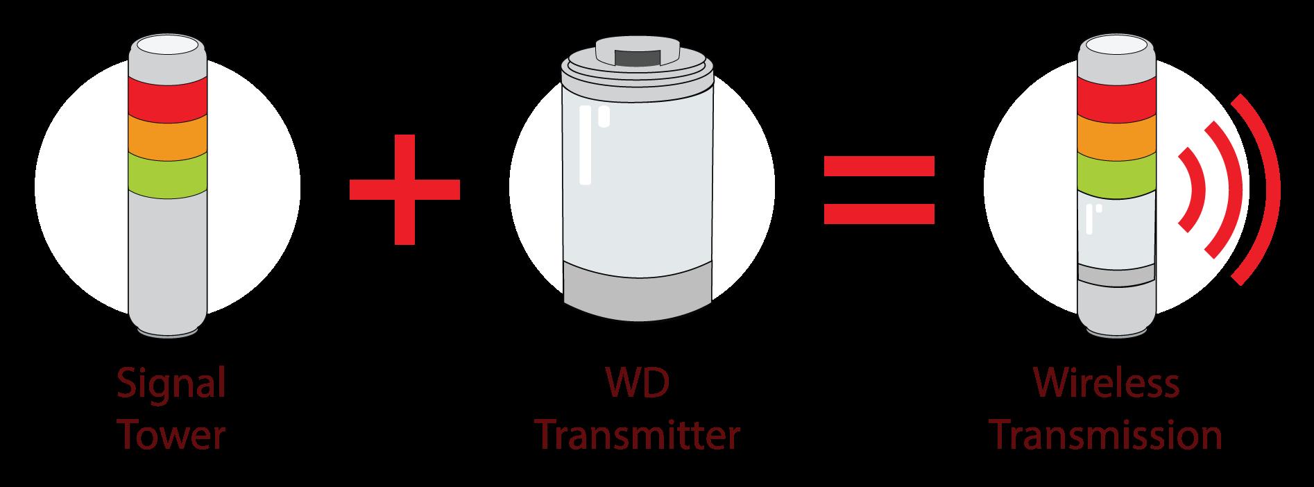 BENG-mcframe-PATLITE-WD-Wireless-Transmission