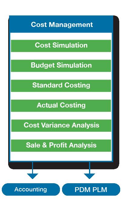 CS_features_Cost Management-1